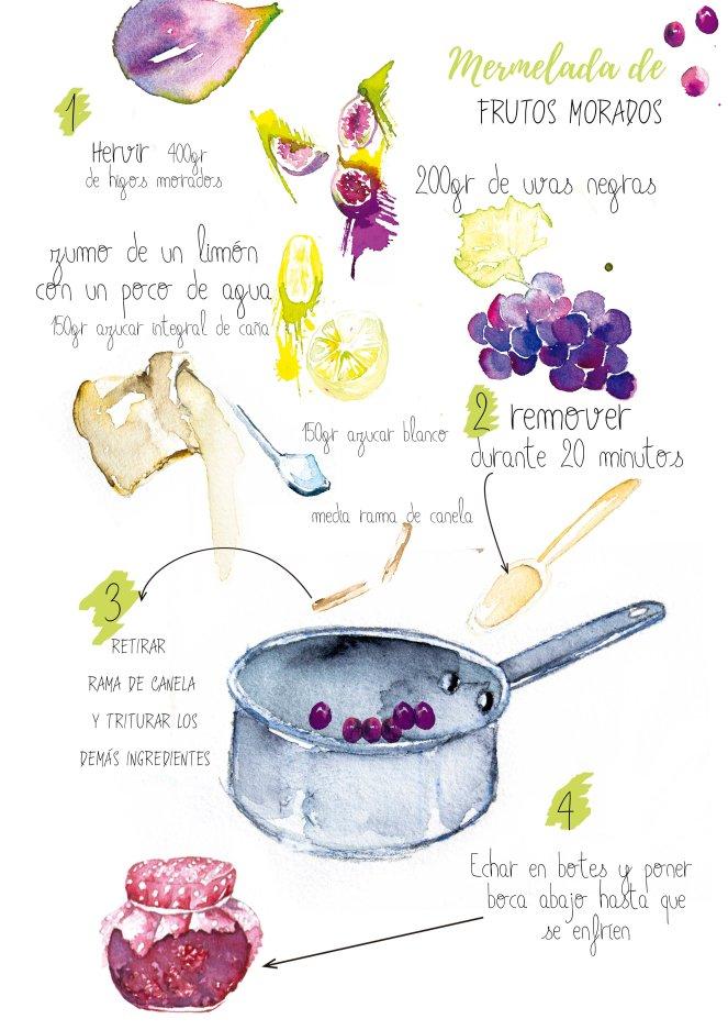 libridumermelada-de-frutos-moradosblog